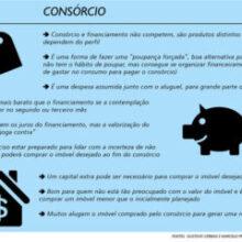 Consórcio ou financiamento de imóvel: qual escolher?