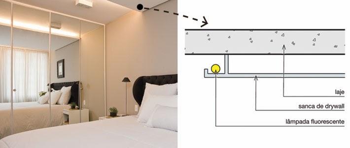 Drywall Detail 10 : Diferenças entre gesso comum e drywall acartonado