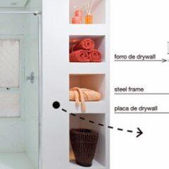 Diferenças entre gesso comum e drywall (gesso acartonado)