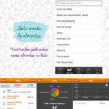 Meu aplicativo de dieta favorito: Tecnonutri