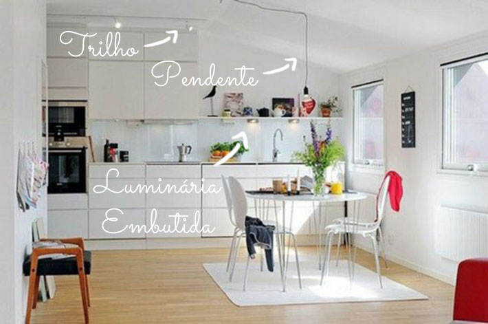 Pergunte ao arquiteto 3 respostas comprando meu ap comprando meu ap - Great swedish kitchen design ideas for your home ...
