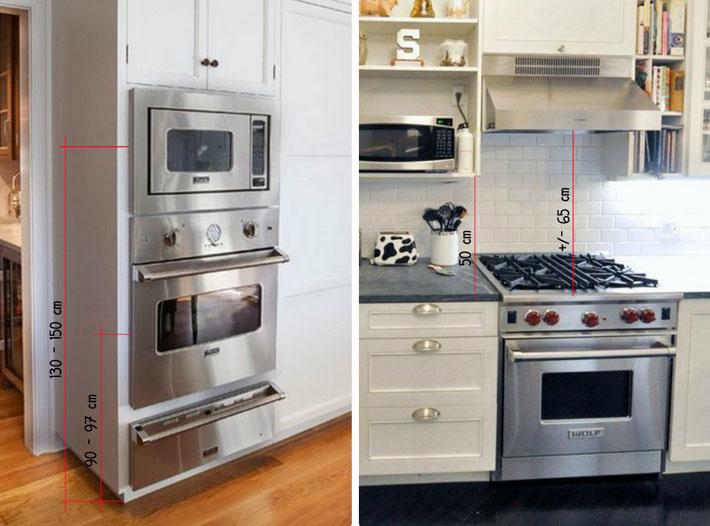 Qual a altura ideal para móveis na cozinha?  Comprando Meu Apê