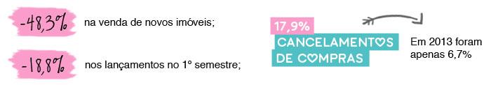 dados-imoveis-brasil-2014-cma