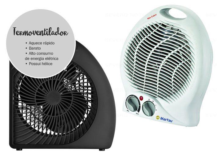 Aquecedor de ar termoventilador