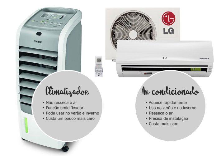 Ar-condicionado X Climatizador de ar
