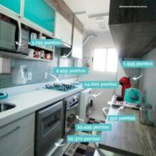 Compras inteligentes para o seu lar gerando pontos e milhas!